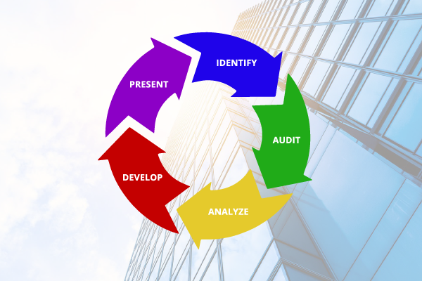 Audit process over building image